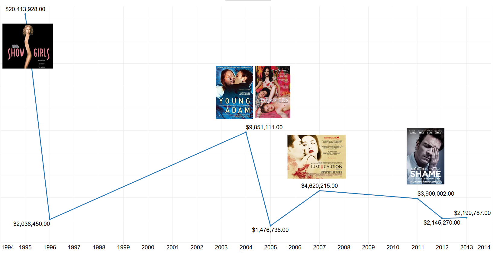 graph_of_movies