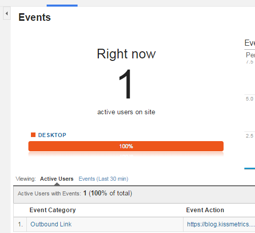 Outbound link clicks can be tracked in Google Analytics with the Real time event viewer.