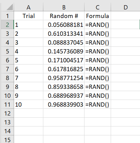 use the rand function to generate random number in excel
