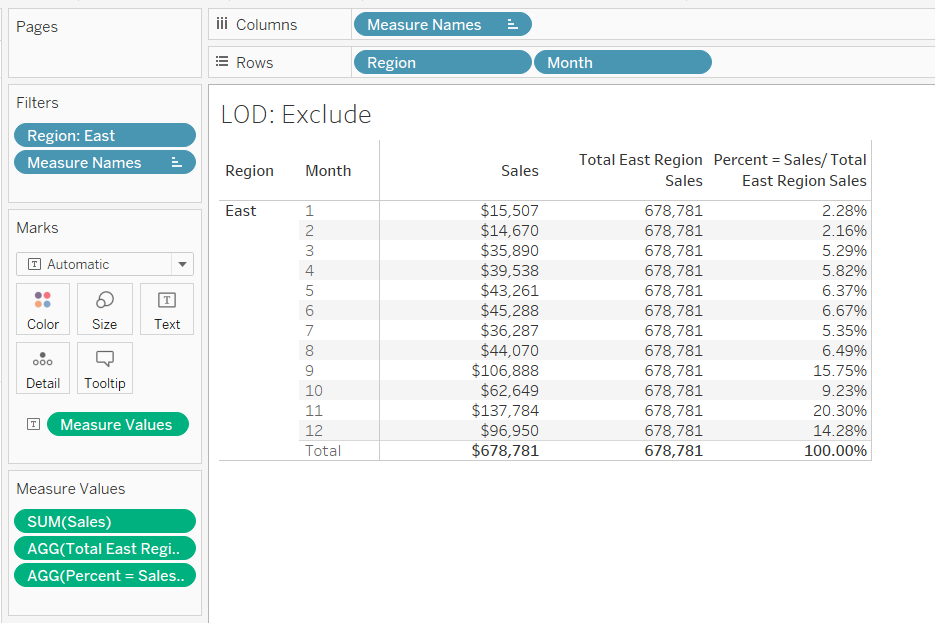 Use exclude to use the level of detail aggregation in Tableau.