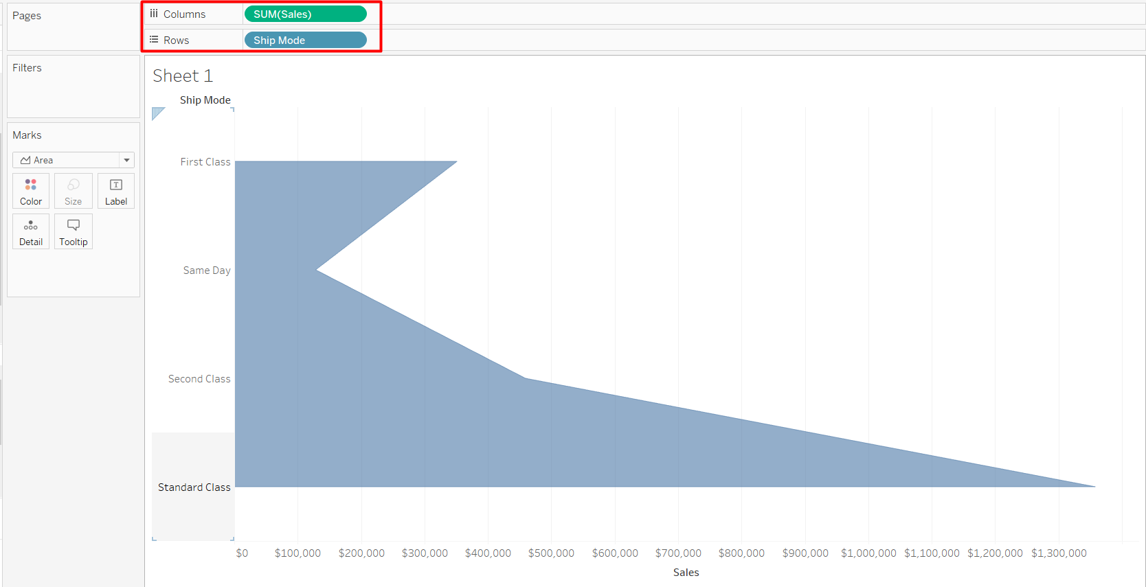 Insert the metrics to create a funnel chart in Tableau