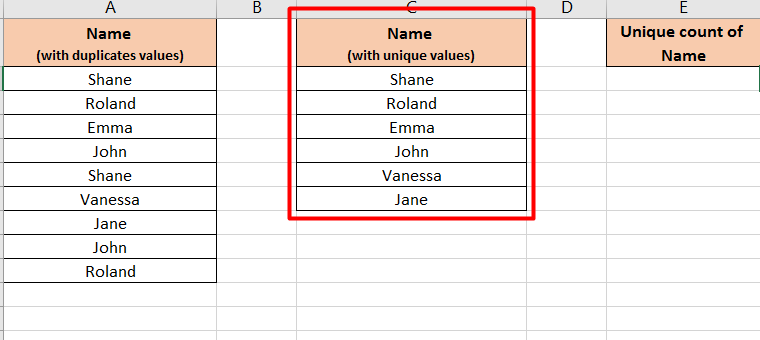COUNT and COUNTA functions can both be used to find unique values in Excel.