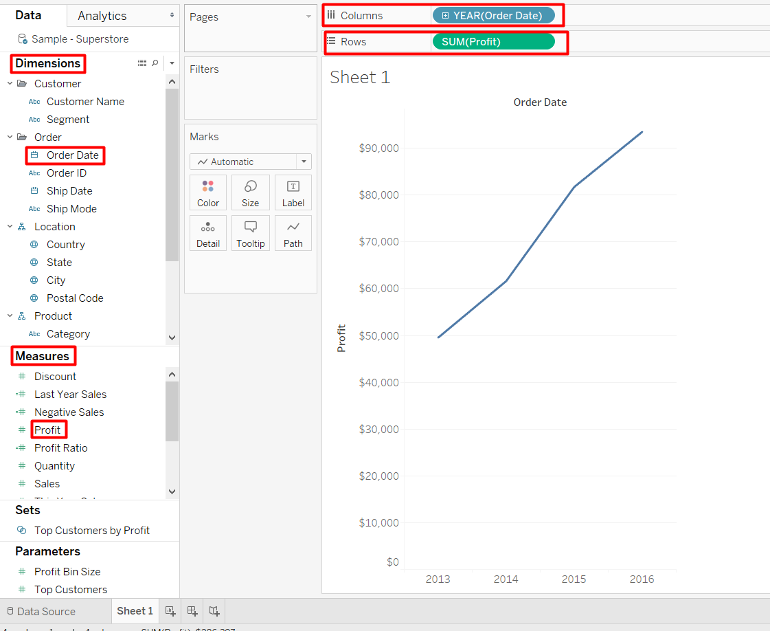 Add a time dimension to create a line chart before creating a waterfall chart.