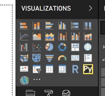 Using Python Visuals in Power BI - AbsentData