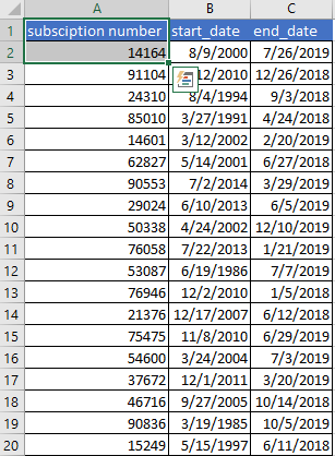 DATEDIF function in excel is used to calculate the difference in two date periods.