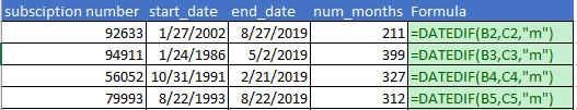 How to calculate the number of months between two dates in excel