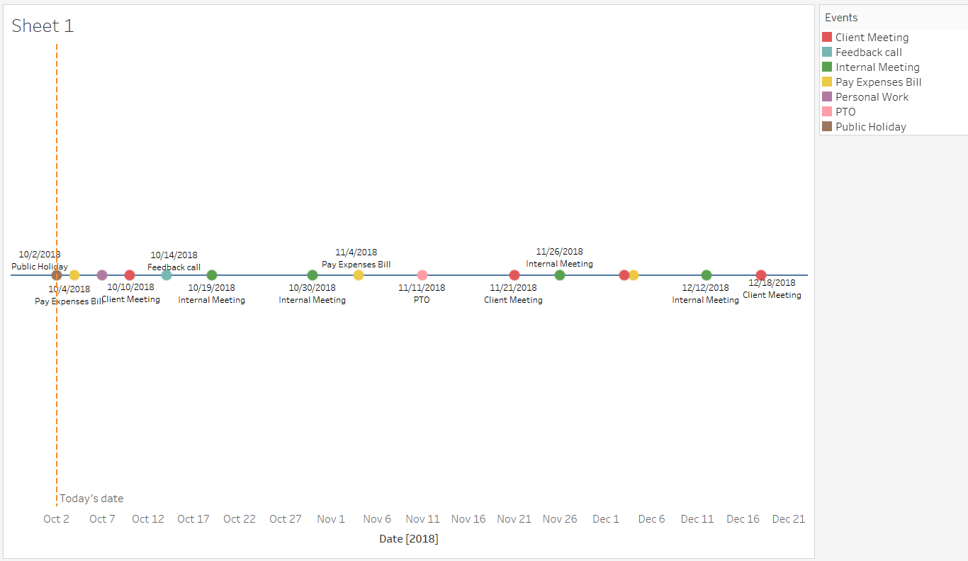 Timeline Chart in Tableau - AbsentData
