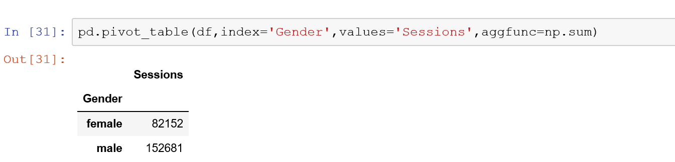 you can use the pandas pivot table to aggregate certain values by sum and use a multi index