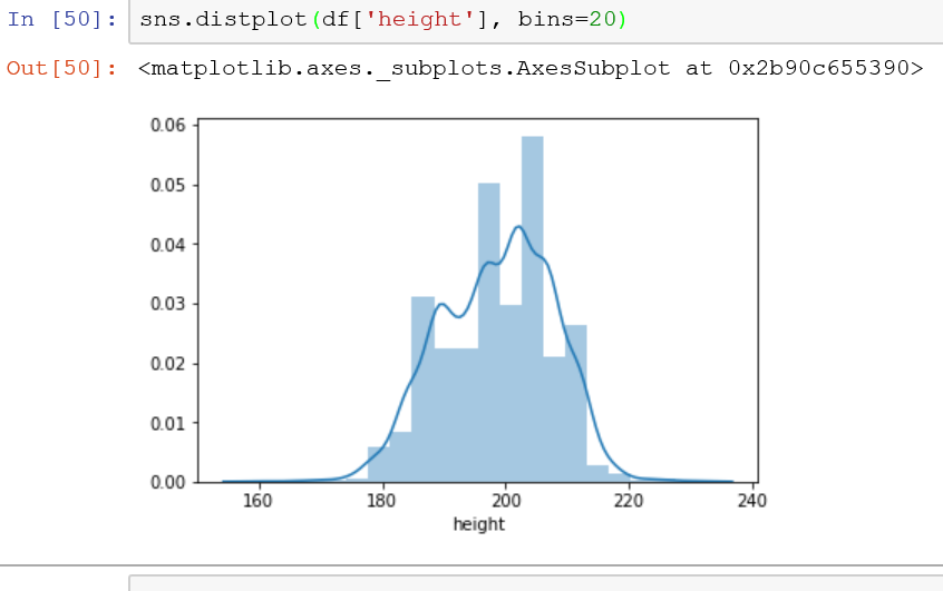 Bins for Seaborn plot - AbsentData