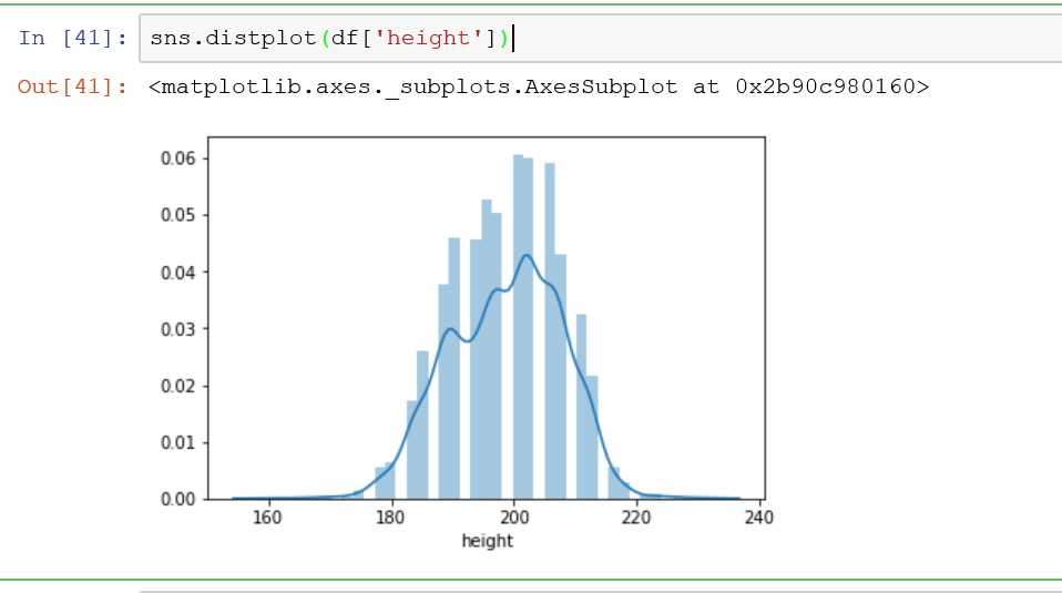 the default histogram in Seaborn give a nice plot