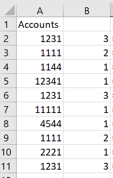 Find duplicates with the COUNTIF function
