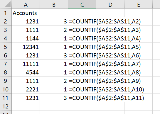 Evaluate duplicates by using the count if function.