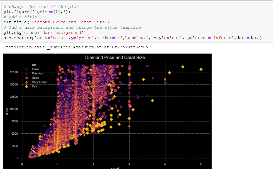 Use the palette  parameter to style your seaborn scatter plot