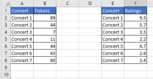 Excel data bars can be made with the REPT function