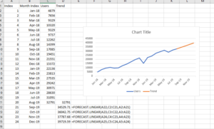 linear forecast using regression