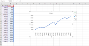 easy forecasting with trendlines