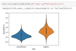 violin plots is seaborn a akin to a box plot.