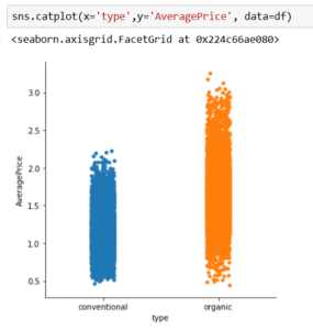 category plots in seaborn show the underlying data